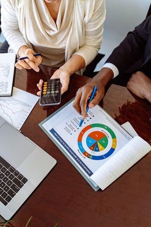comprehensive financial view